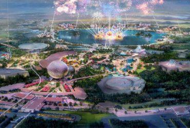 Disney Destinations: Exciting Disney Announcements